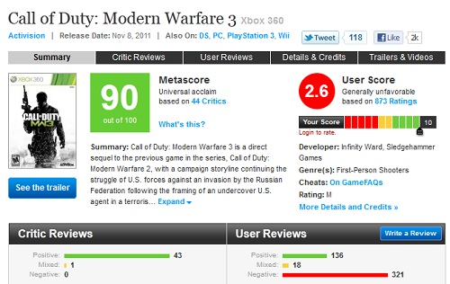 Call of Duty Modern Warfare 3 Reviews Metacritic